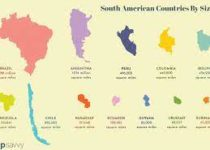 How many countries in the continent of the south America ?