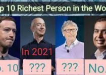 best-richest-people-in-the-world-2021/