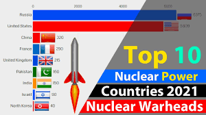 Best nuclear power countries list in 2021