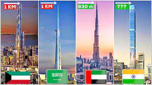 Tallest building in the world 2021.