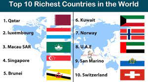 Top 10 richest countries in the world 2020